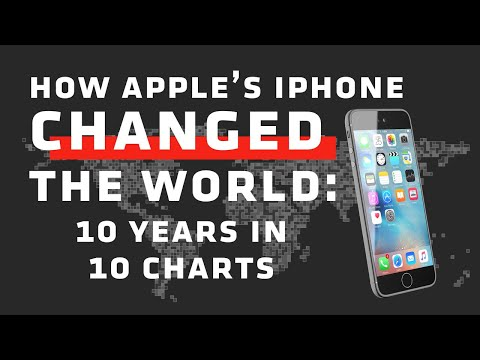 connectYoutube - This is how Apple's iPhone changed the world, in 10 charts | iPhone 10th Anniversary