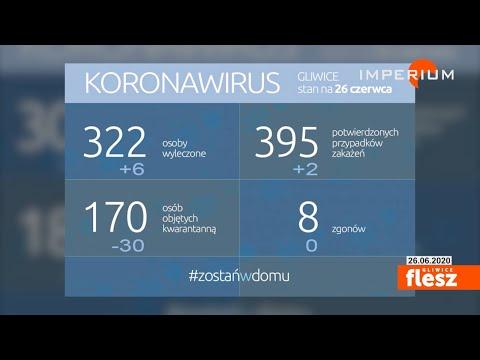 Flesz Gliwice / Koronawirus Raport: 26 czerwca 2020 roku