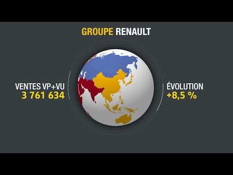 A retenir en 2017 - #GroupeRenaultResults
