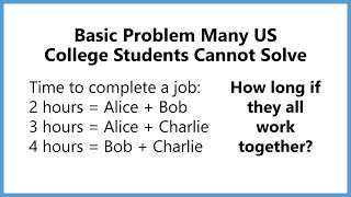 Most US College Students Cannot Solve This Basic Math Problem. The Working Together Riddle
