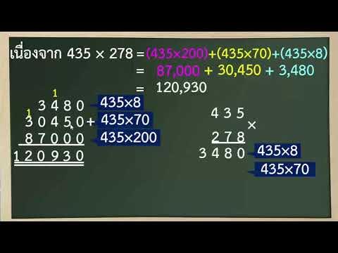 วิชาคณิตศาสตร์-เรื่องการคูณจำน