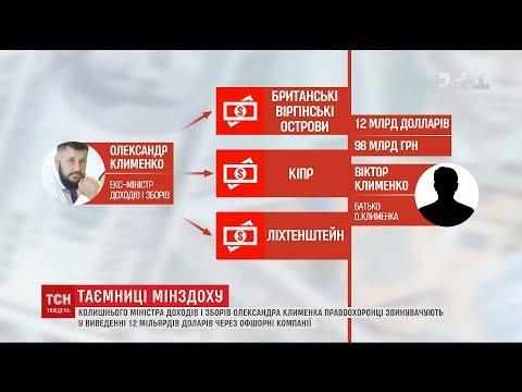 ТСН розкрила схеми, на яких збагачувався Олександр Клименко за часів Янукович