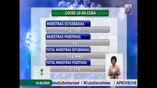 Cuba reporta 12 nuevos casos positivos a la Covid- 19