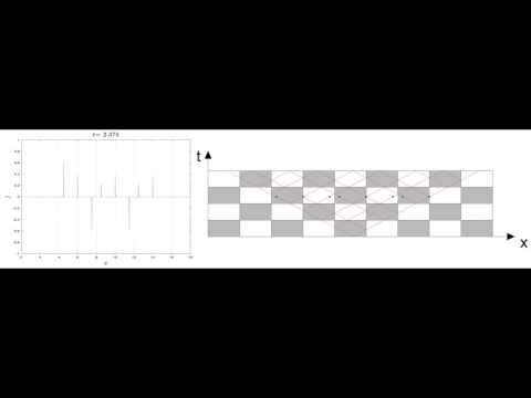 Field Pattern Propagation