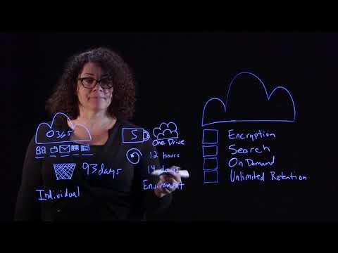 Cloud to Cloud Backup   Lightboard