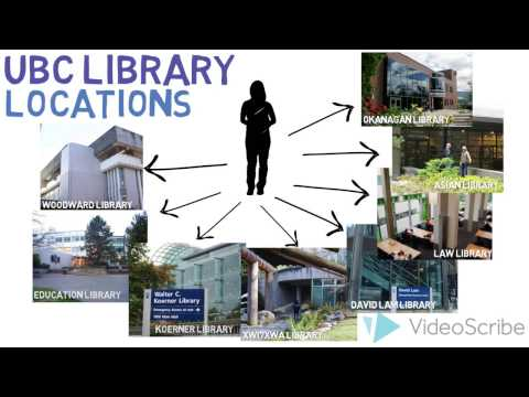 Research Skills Tutorial – Library Locations