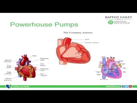 A Matter of the Heart FFYT Feb 2017