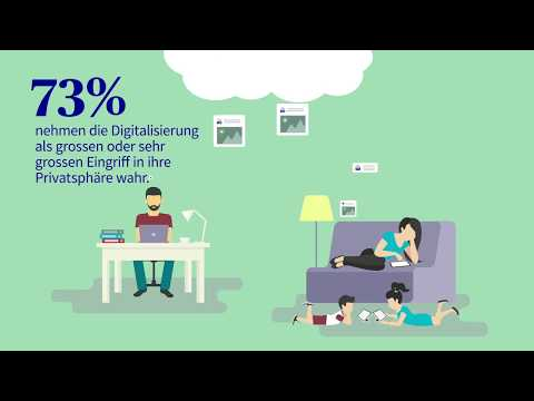 AXA-Digitalisierungsmonitor: Privatsphäre