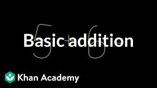 Basic Addition