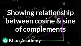 Showing relationship between cosine and sine of complements