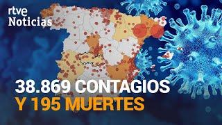 ESPAÑA registra récord de casos diarios con 38.869 nuevos contagios y 195 muertes | RTVE Noticias