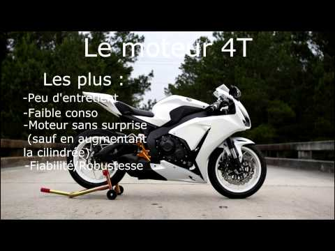 download youtube to mp3 magpower r stunt 125cc pr sentation. Black Bedroom Furniture Sets. Home Design Ideas