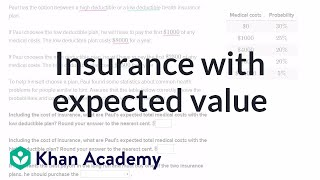 Comparing insurance with expected value