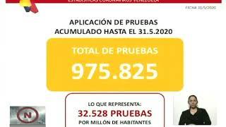 Reporte Coronavirus Venezuela, 31/05/2020: Delcy Rodríguez informa 51 nuevos casos
