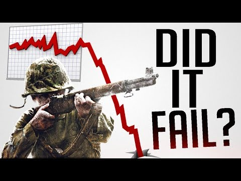 connectYoutube - Did Call Of Duty: WWII Succeed Or Blow Up In Flames?
