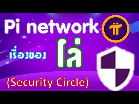 Pi-เรื่องของโล่-(Security-C