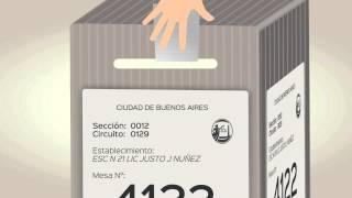 ELECCIONES 2015 CIUDAD DE BUENOS AIRES(vídeo informativo)