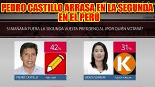 PEDRO CASTILLO LIDERA VOTACIÓN PARA LA SEGUNDA VUELTA CON 42% SE CONSOLIDA PARA GANAR LAS ELECCIONES