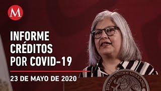 Informe diario sobre créditos, 23 de mayo de 2020