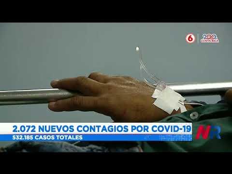 37 fallecidos y 2072 nuevos contagios de Covid-19