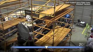 NASA | GPM in a Minute
