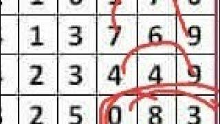 Trick Kerala lottery.16-1-2020.kerala Lottery gussing today.winning only