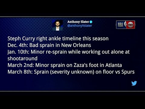 connectYoutube - Inside The NBA: Stephen Curry's Ankle