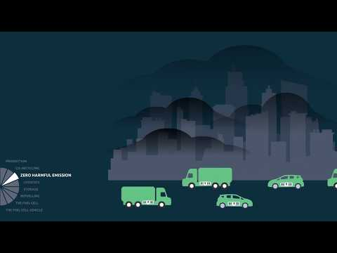 3 methanol cycle - Zero harmful emission, English