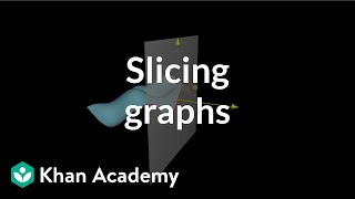 Interpreting graphs with slices | Multivariable calculus | Khan Academy