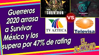 Guerreros 2020 arrasa por 47% de rating a Survivor México