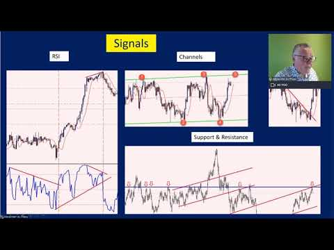 Double your account in 1 trade show. This Forex trading webinar that shows the 3 techniques to use