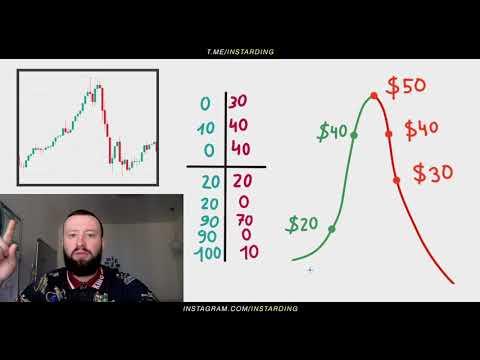 Почему цены растут и падают? Финансовая грамотность для начинающих! photo