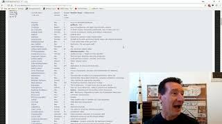 ANNOUNCEMENT: Guest Videos Request