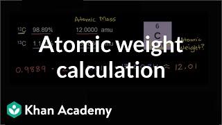 Calculating atomic weight