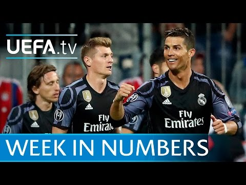 Ronaldo, Griezmann, Dybala: The Champions League week in numbers