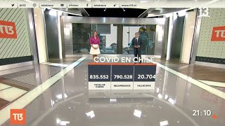 A un año del primer caso de COVID-19 en Chile - #T13TeExplica