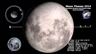 NASA | Moon Phase and Libration South Up 2014