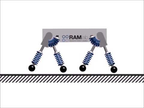 Selecting Gaits for Economical Locomotion of Legged Robots (2 of 2)