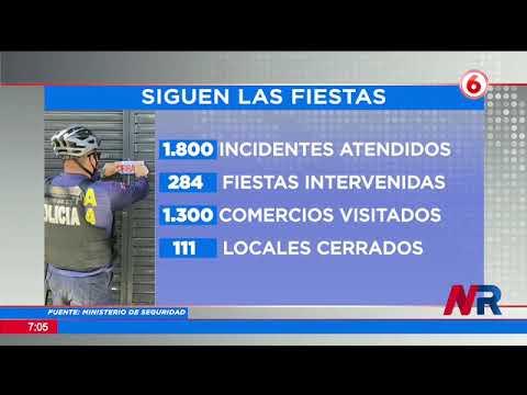 Casi 300 fiestas clandestinas intervenidas durante el fin de semana
