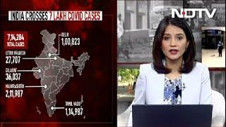 COVID-19 Delhi Update: Delhi Coronavirus Tally Crosses 1 Lakh, Reports 1,379 Cases In A Day - NDTV