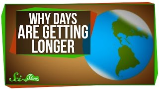 Why Days Are Getting Longer