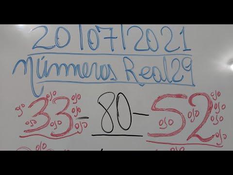 NUMEROS PARA HOY 20/07/21 DE JULIO PARA TODAS LAS LOTERIAS