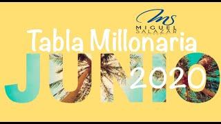 TABLA MILLONARIA DE MIGUEL SALAZAR PARA JUNIO 2020