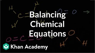 Visually understanding balancing chemical equations