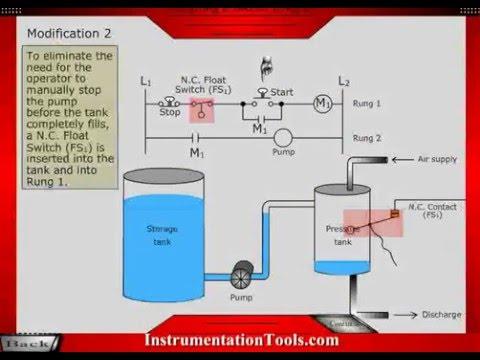 Learn plc ladder logic pdf