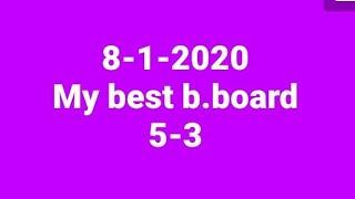 Trick Kerala lottery.????? | Kerala Lottery Guessing today |Akshaya 427  | 08.01.2020