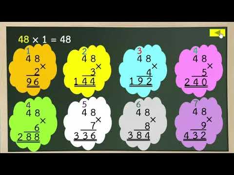 วิชาคณิตศาสตร์-เรื่อง-การหารที