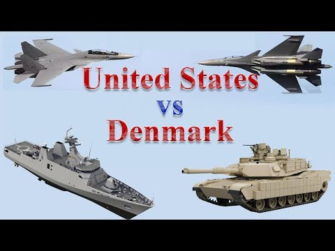 United States vs Denmark Military Power 2017