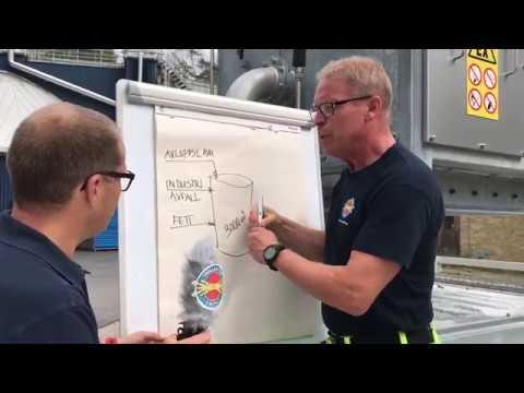 Vad är biogas, var kommer den ifrån?