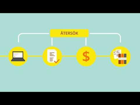 Leverantörsfakturor - digital helhetslösning med Hogia